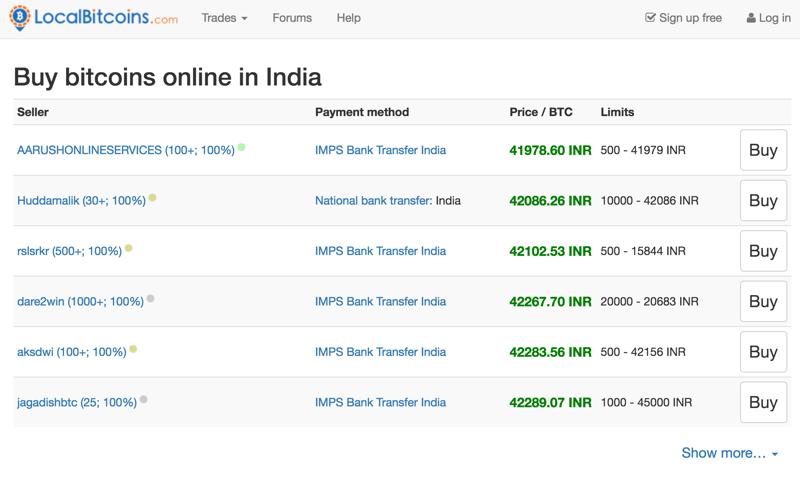 india cryptocurrency exchange list