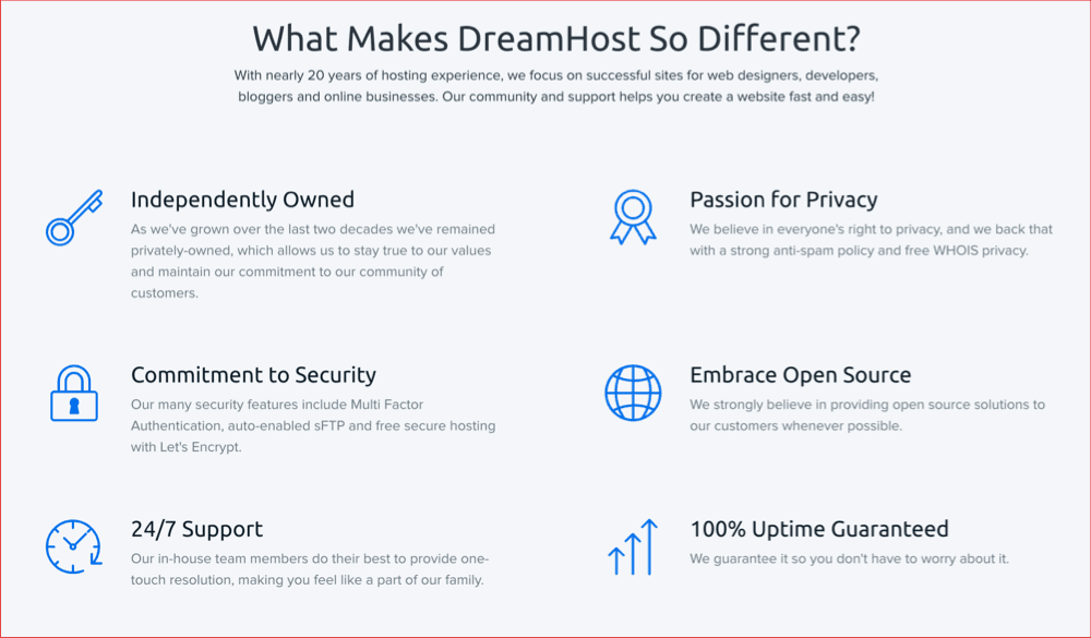 DreamHost Review: Expert Opinion After Using It For Years