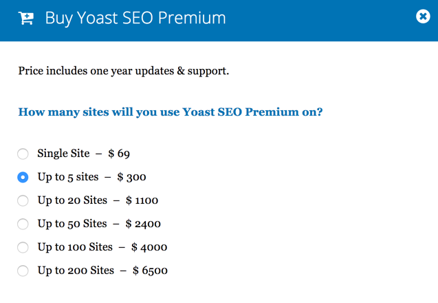 Is Yoast SEO Premium Worth the Upgrade?