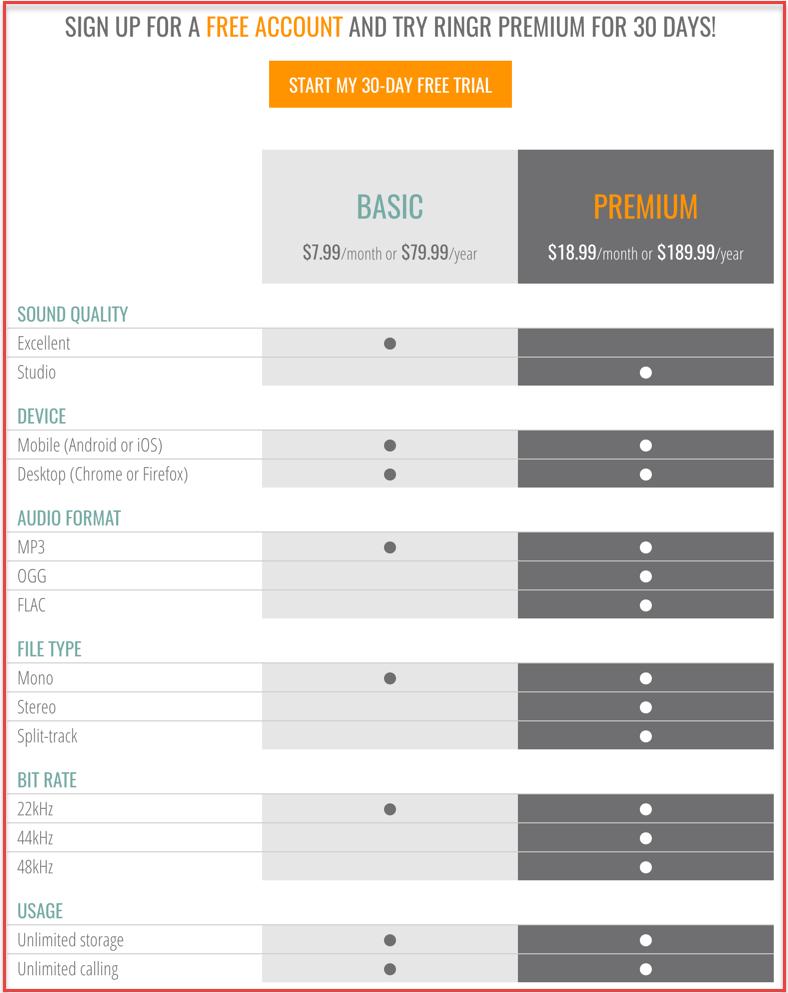 Ringr - Pricing & Conclusion