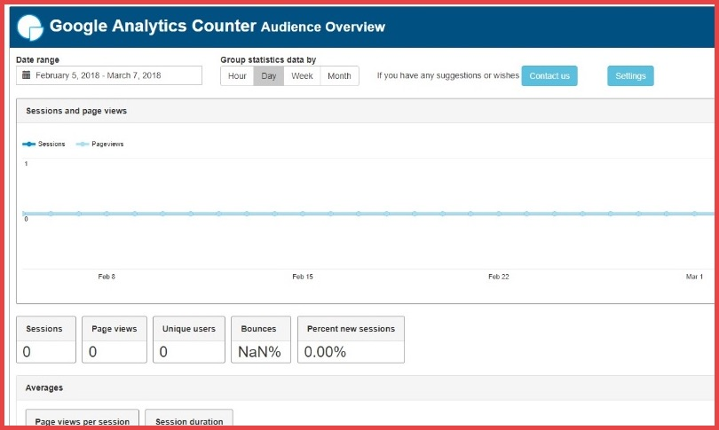 Google Analytics Counter