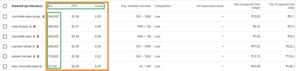 Find the exact keyword planner search volume by using keyword anywhere tool