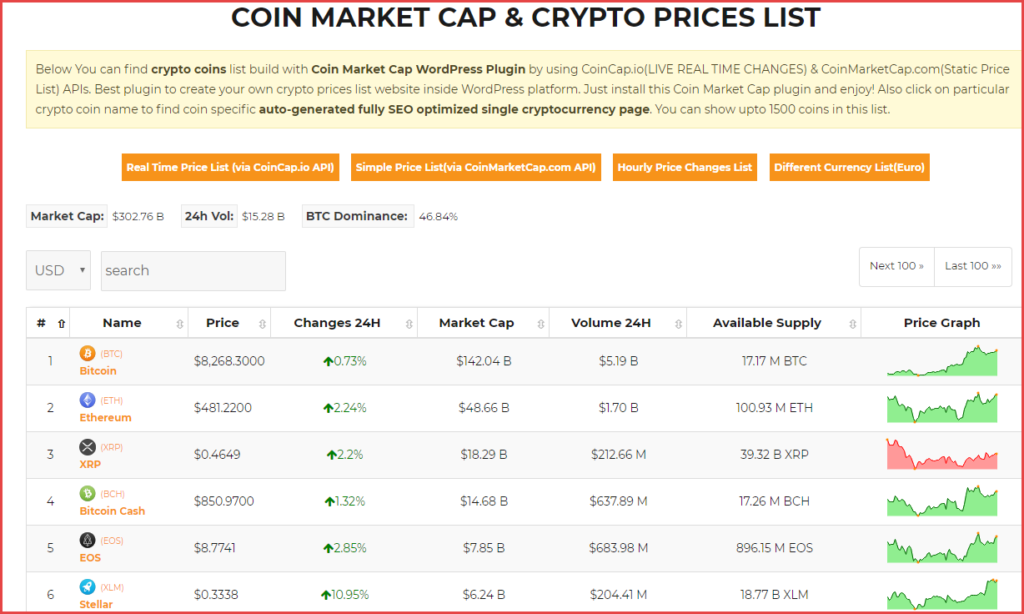 CoinMarketCap clone cryptocurrency plugin
