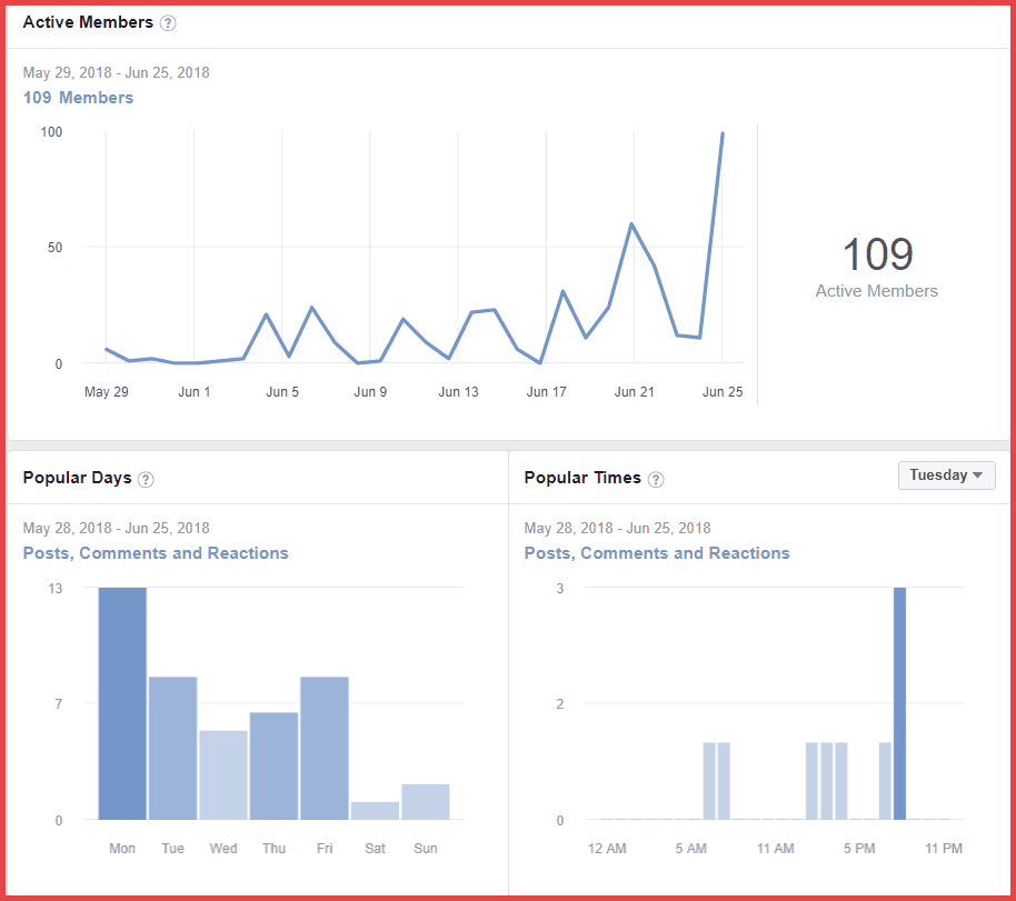 Facebook group grow active users