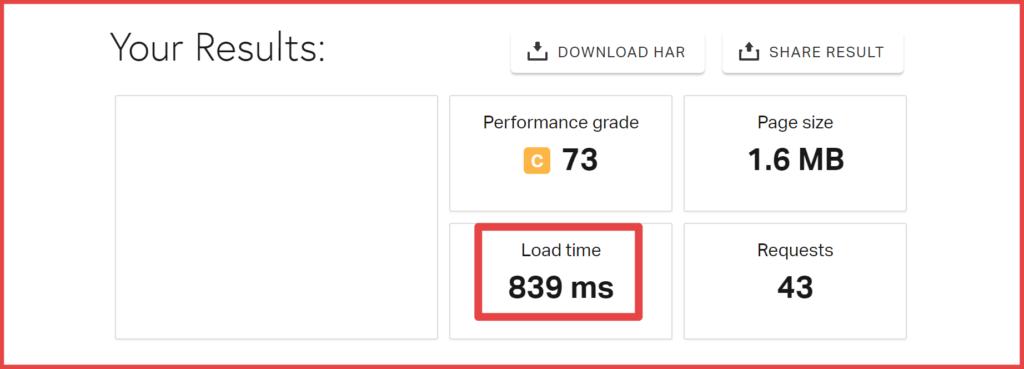 ICDSoft Hosting Performance