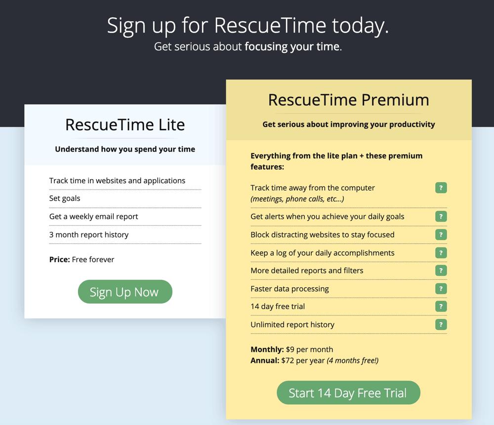 RescueTime Premium