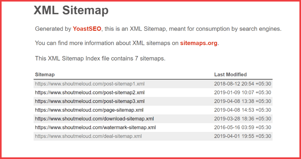 Example Of XML Sitemap