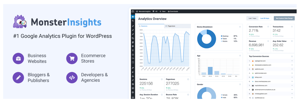 MonsterInsights Review – Features, Pricing & Is It Really Worth it?