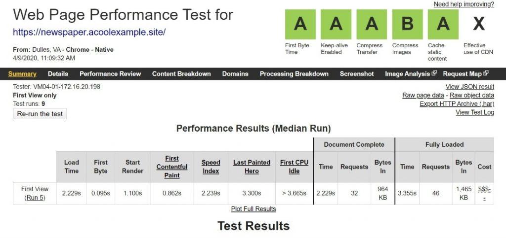 Newspaper performance test