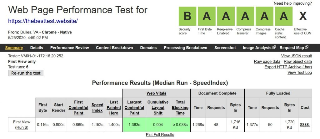 Astra demo site performance test