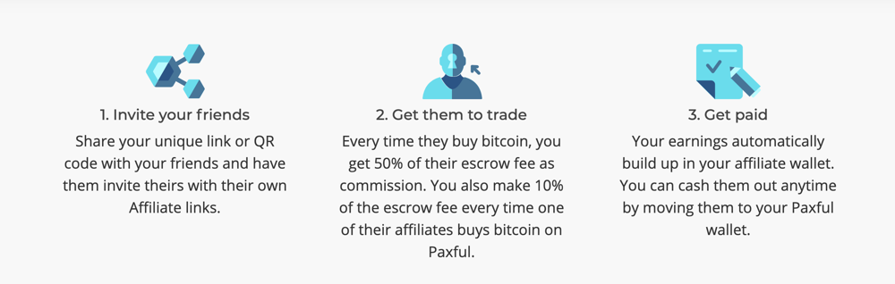 bitcoin wallet affiliate program