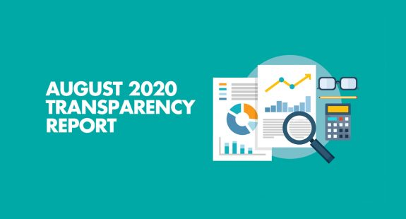ShoutMeLoud August 2020 Transparency Report