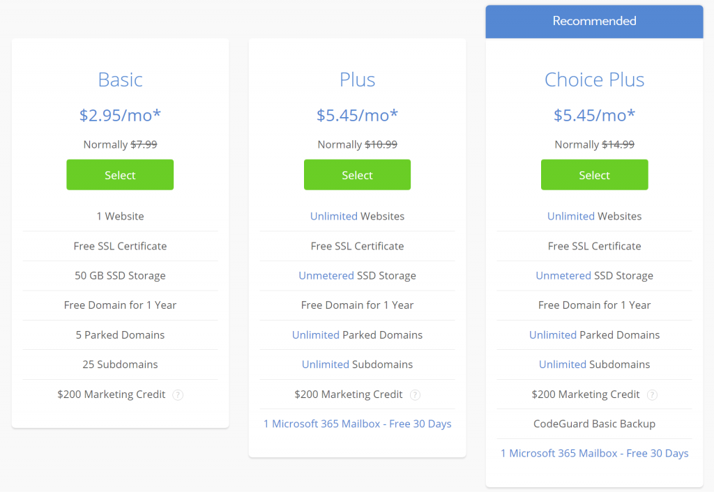Bluehost pricing vs SiteGround