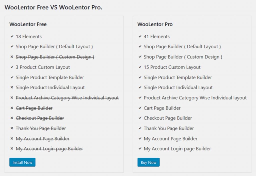 WooLentor review of free vs Pro features